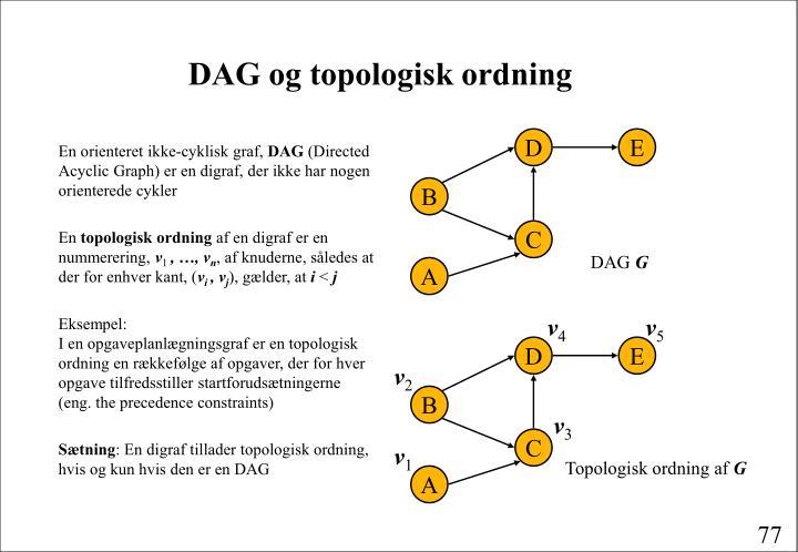 DAG og topologisk ordning