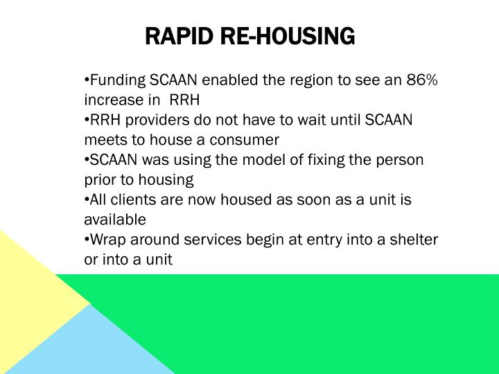 Rapid Re-housing
