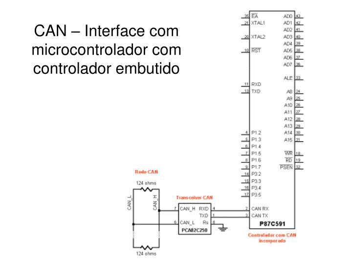 CAN – Interface com microcontrolador com controlador embutido