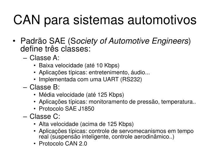 CAN para sistemas automotivos