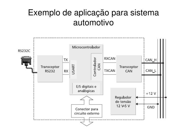 Exemplo de aplicação para sistema automotivo