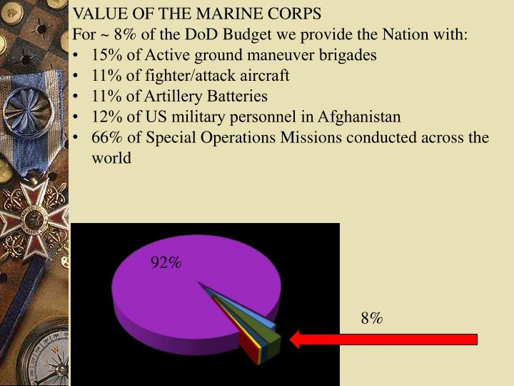 VALUE OF THE MARINE CORPS