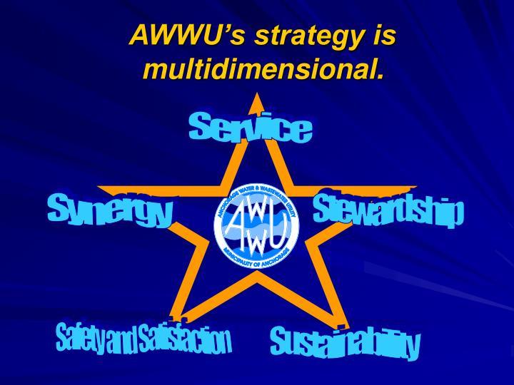 AWWU's strategy is multidimensional.
