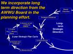 we incorporate long term direction from the awwu board in the planning effort