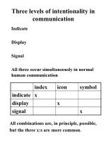 three levels of intentionality in communication