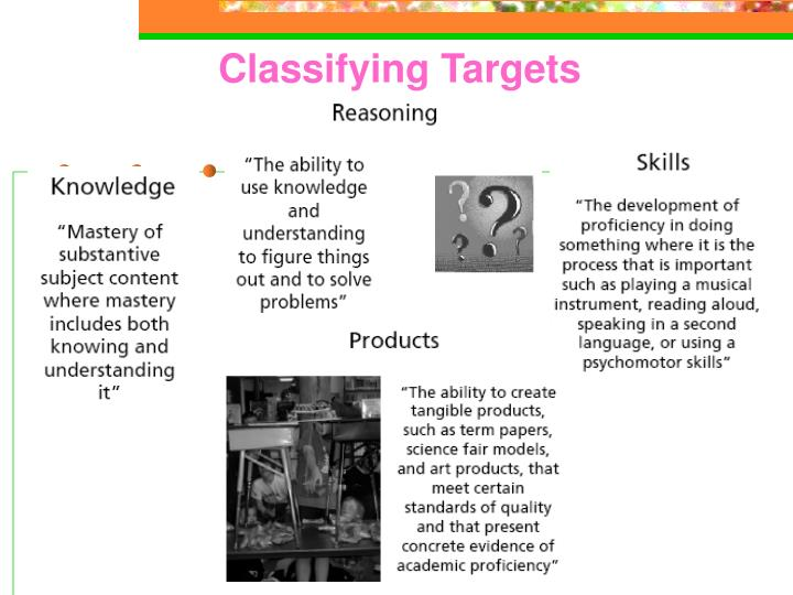 Classifying Targets