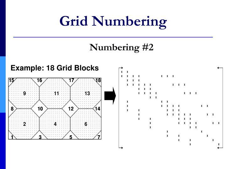 Grid Numbering