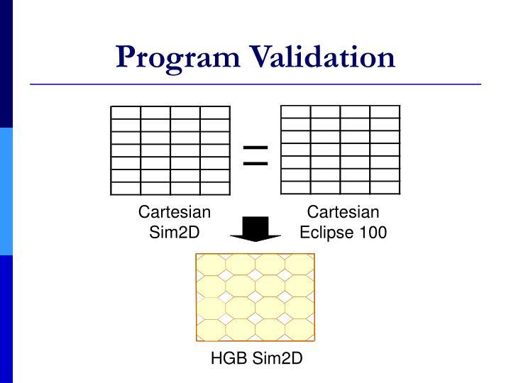 Cartesian Sim2D