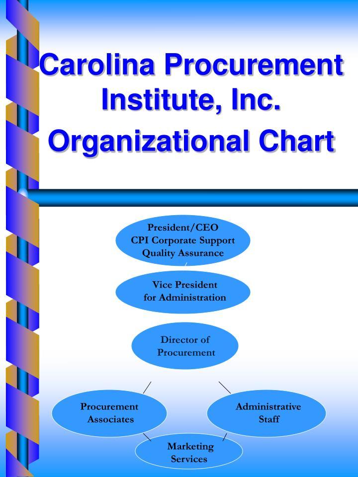 Carolina Procurement Institute, Inc. Organizational Chart