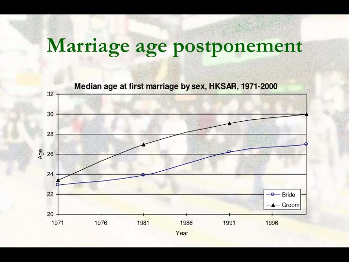 Marriage age postponement