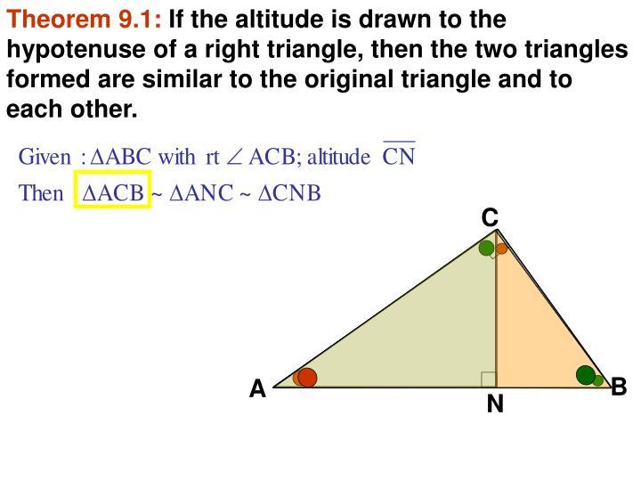 Theorem 9.1: