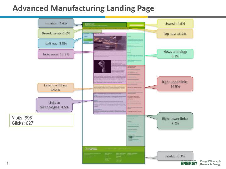 Advanced Manufacturing Landing Page