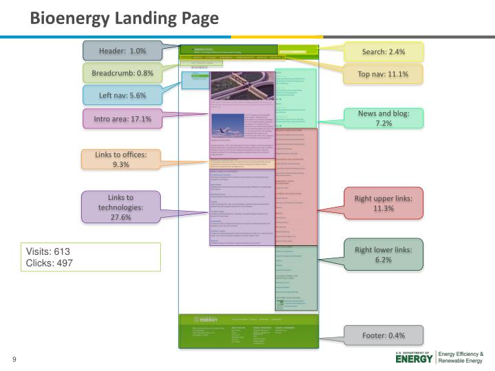 Bioenergy Landing Page