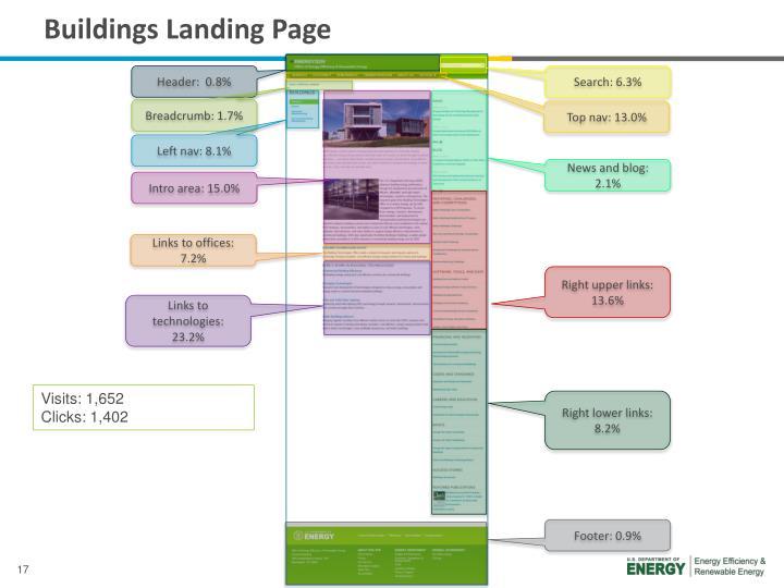 Buildings Landing Page