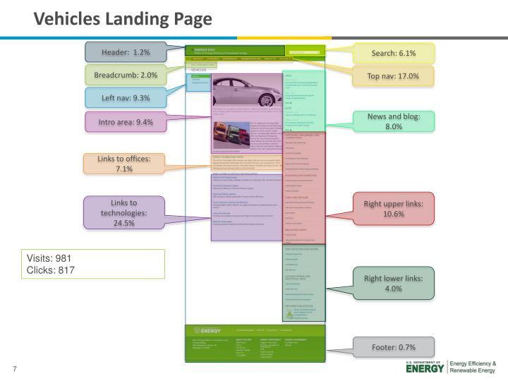 Vehicles Landing Page