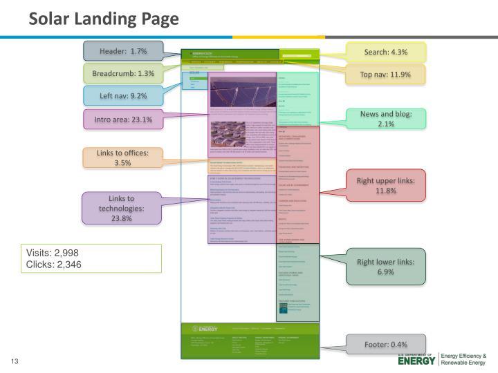 Solar Landing Page