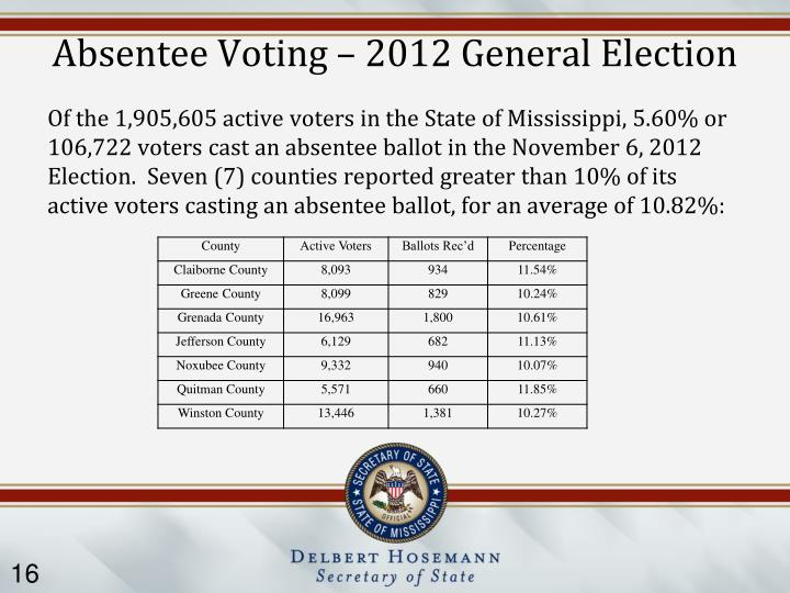 Absentee Voting – 2012 General Election