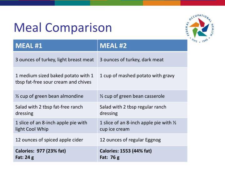 Meal Comparison