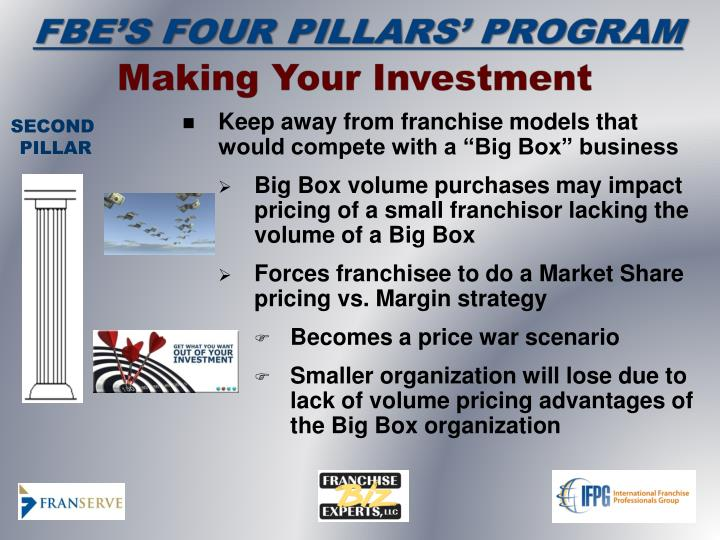 """Keep away from franchise models that would compete with a """"Big Box"""" business"""