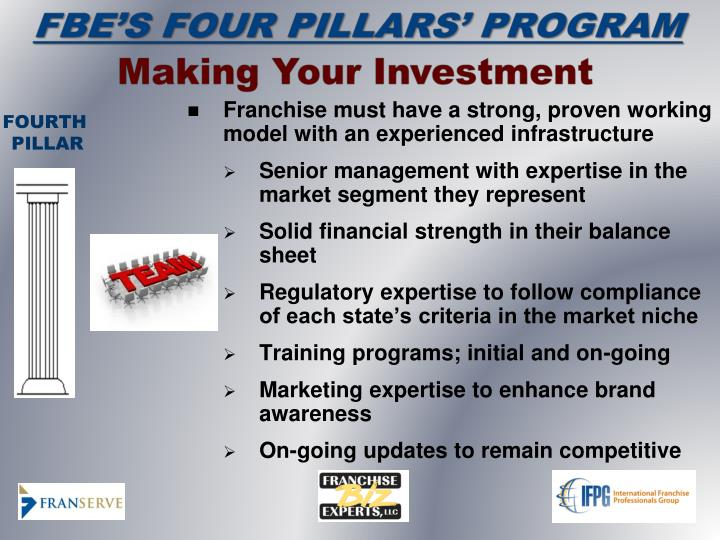 Franchise must have a strong, proven working model with an experienced infrastructure