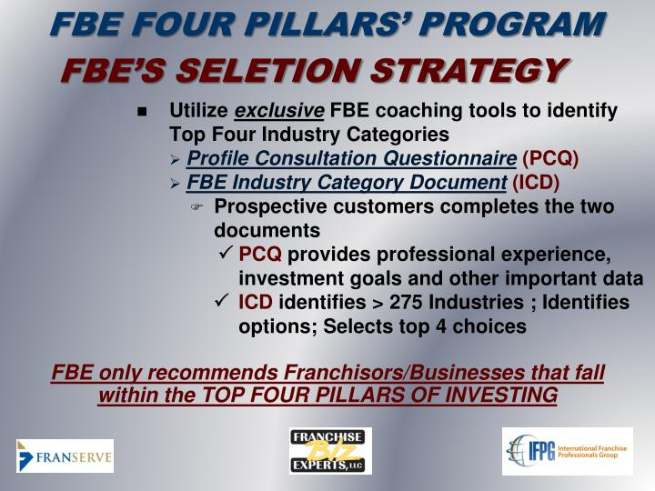 FBE FOUR PILLARS' PROGRAM