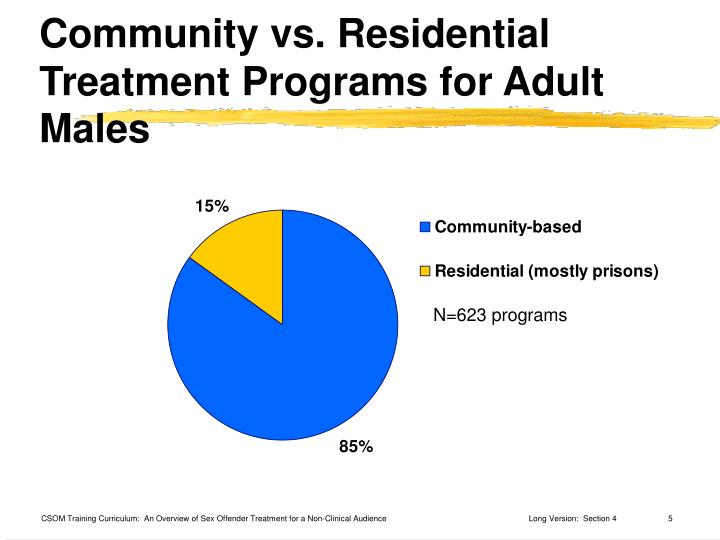 community treatment program This toolkit offers tools to implement the evidence-based practice of assertive community treatment (act) act offers customized, community-based services for people.