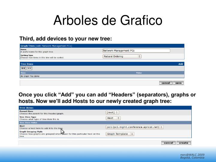 Arboles de Grafico
