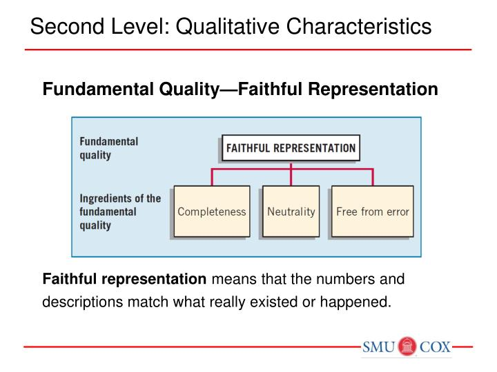 Second Level: Qualitative Characteristics