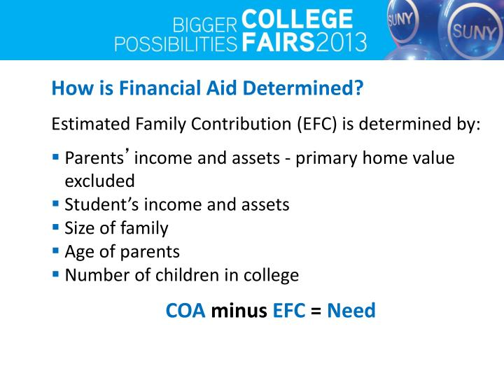 How is Financial Aid Determined?