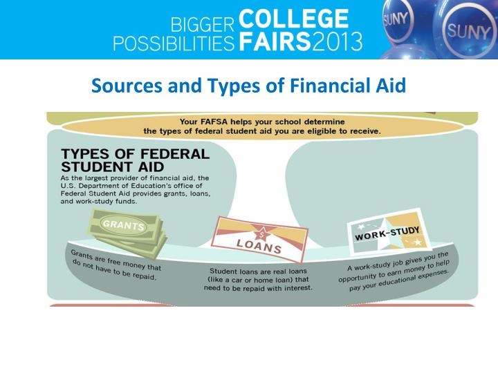 Sources and Types of Financial Aid