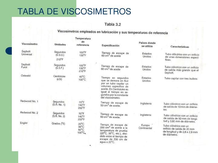 TABLA DE VISCOSIMETROS