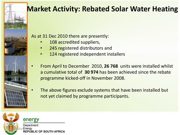 Market Activity: Rebated Solar Water Heating