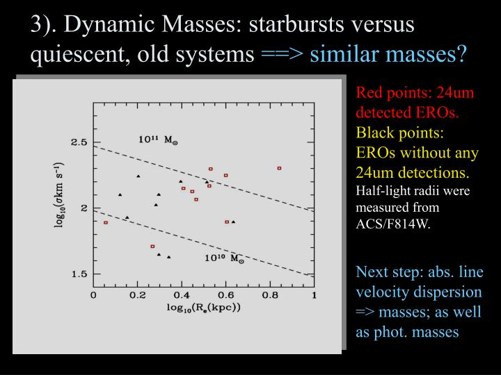 3). Dynamic Masses: starbursts versus quiescent, old systems