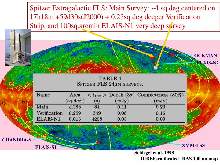 Spitzer Extragalactic FLS: Main Survey: ~4 sq deg centered on 17h18m +59d30s(J2000) + 0.25sq deg deeper Verification Strip, and 100sq.arcmin ELAIS-N1 very deep survey