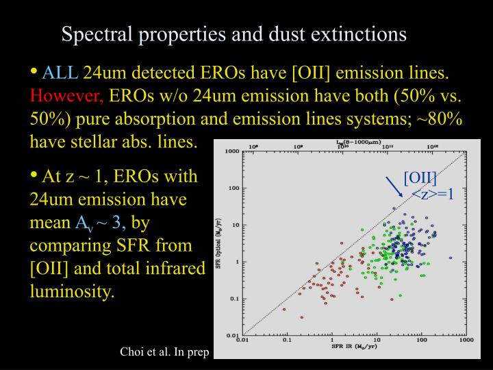 Spectral properties and dust extinctions
