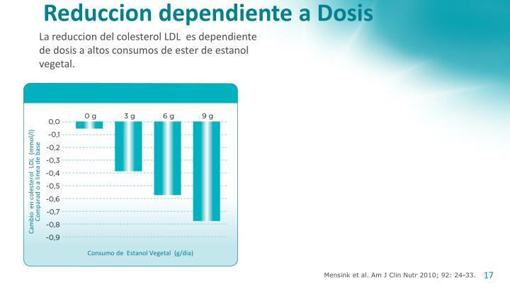 Reduccion dependiente a Dosis