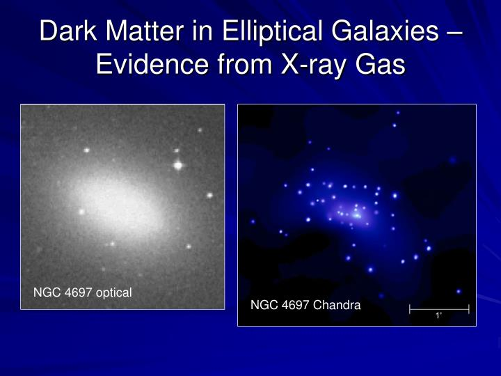 Dark Matter in Elliptical Galaxies – Evidence from X-ray Gas