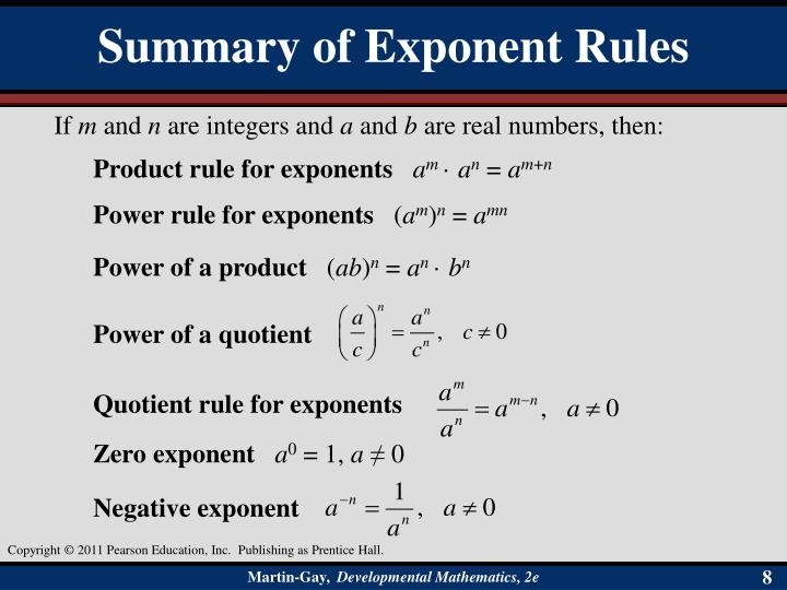 Summary of Exponent Rules