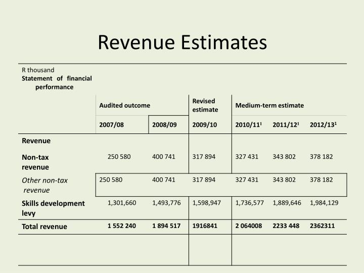 Revenue Estimates