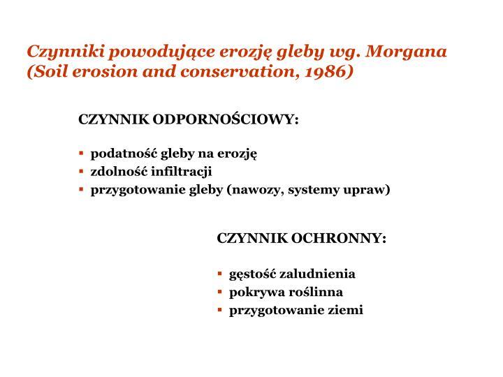 Czynniki powodujce erozj gleby wg. Morgana (Soil erosion and conservation, 1986)