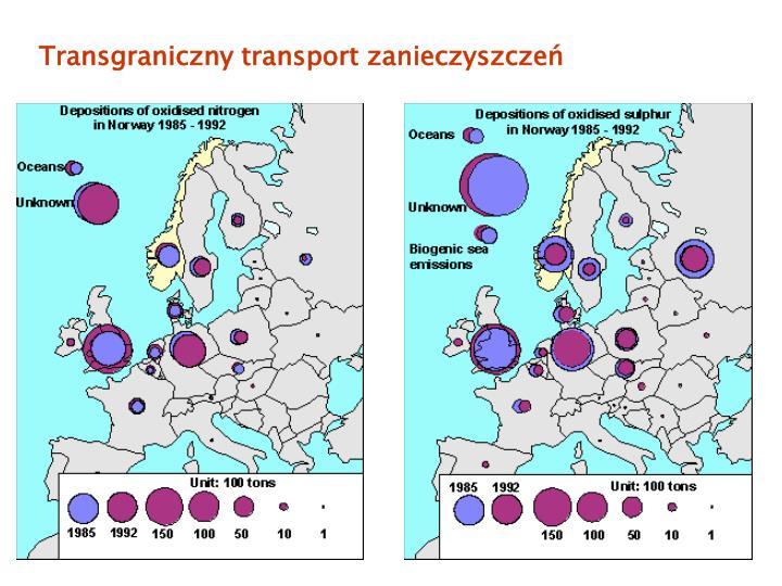 Transgraniczny transport zanieczyszcze