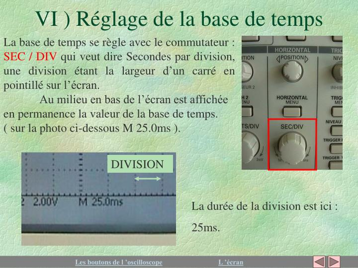 VI ) Réglage de la base de temps