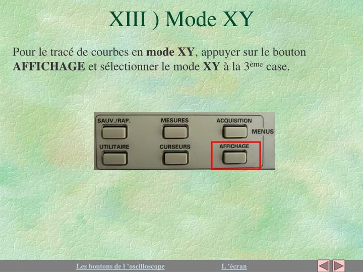 XIII ) Mode XY