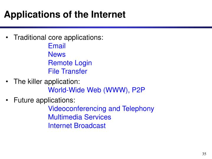 Applications of the Internet