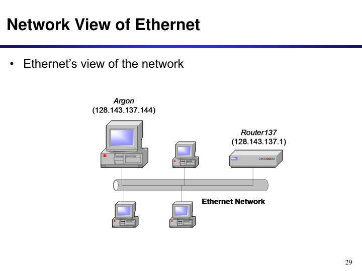Network View of Ethernet