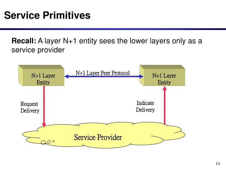 N+1 Layer Peer Protocol