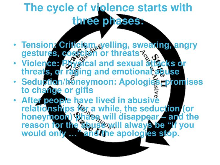The cycle of violence starts with three phases: