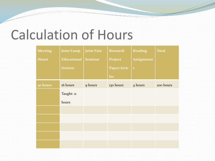 Calculation of Hours