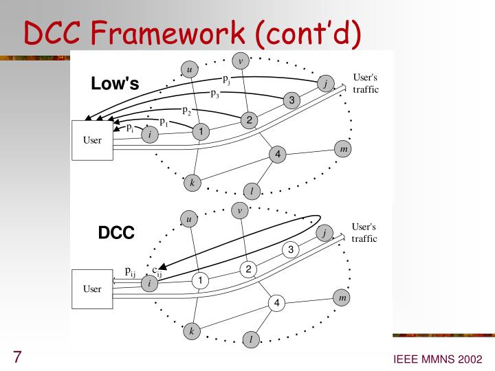 DCC Framework (cont'd)