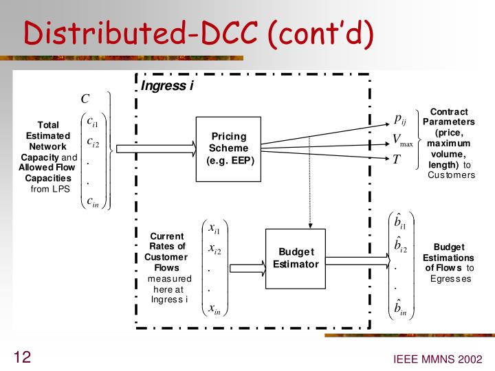 Distributed-DCC (cont'd)